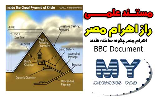 pyramid دانلود مستند رازهای اهرام مصر