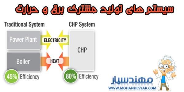 chp1 سیستم های تولید مشترک برق و حرارت CHP