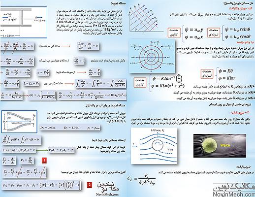 دانلود آموزش مکانیک سیالات