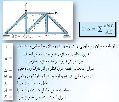 تحلیل سازه 2