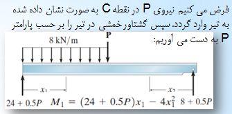 جزوه تحلیل سازه 2