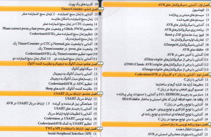 AVR Back 001 آموزش AVR Codevision به زبان فارسی