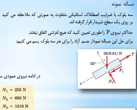 نمودار نیروی برشی تیر ها