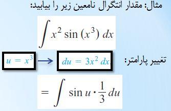 آموزش ریاضی 1 مشتق
