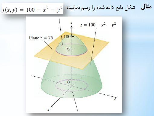 ریاضی 2 دانشگاهی