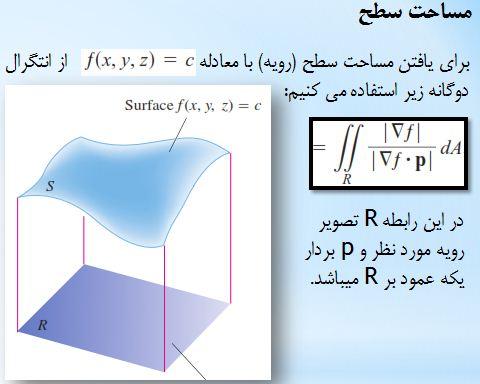 آموزش ریاضی دانشگاهی