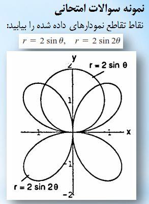 دانلود جزوه ریاضی 2
