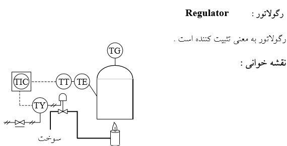 دانلود جزوه آموزشی مهندسی برق