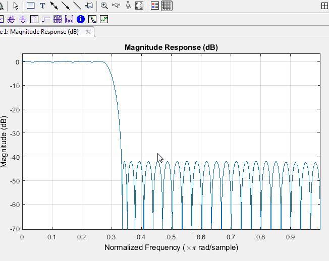 آموزش matlab مهندسی برق