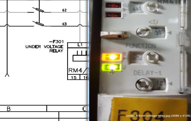تابلو برق نیروگاه برق